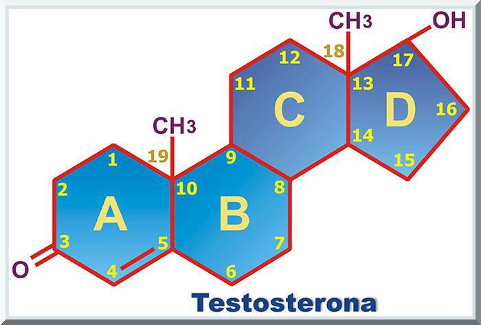 los esteroides anabolicos son drogas